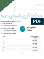 Статистика с 10 июля по 10 октября