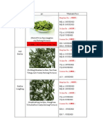 Green Teas Wholesale Price Information 2012-3-15