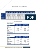Informe Semanal al 05 de Octubre del 2012