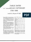 US Copyright Office