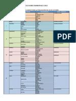 Lista de Publicacion2012vocales y Otros2