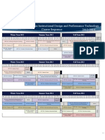 IDPT Course Calendar