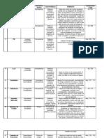 Cuadro Contratos Mercantiles (1)