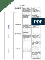 256 odun del diloggun pdf