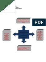 Caracteristicas de Un Portafolio Electronico