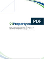 iProperty Group Asia Sentiment Survey(H2)-Updates