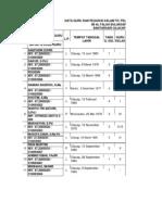 Data Guru 2011-2012 Al Falah