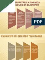 Funciones Del Maestro Facilitador