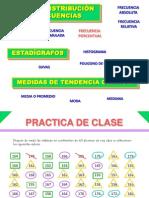 TABLA DE DISTRIBUCION DE FRECUENCIAS, ESTADÍGRAFOS, MEDIDAS DE TENDENCIA CENTRAL