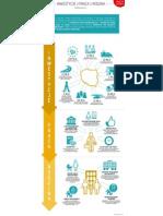 Graficzne podsumowanie planów rządu, które przedstawił dziś w Sejmie Donald Tusk.