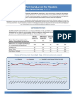2012 Reuters Ipsos Daily Election Tracking 10.12.12