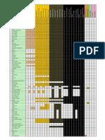 Lineup Digital Passo Fundo