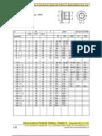 Port Plug DIN 908