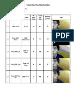 Tabel Pengujian1