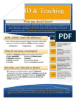ADHD Teachers Need to Know