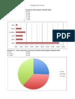 Rangers 2012 Survey