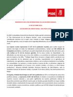 Manifiesto PSOE Mujeres Rurales