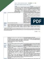 Cuadro Comparativo Reforma Copp 2009 y 2012 (UCAB)