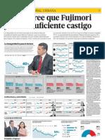 ENCUESTA de Ipsos Apoyo sobre el Indulto a Fujimori y Aprobación Presidencial (Fuente