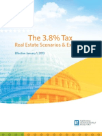 3.8% Tax effecting Real Estate Investments