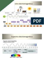 Espectros de Emisión Absorción la radiación cósmica de fondo