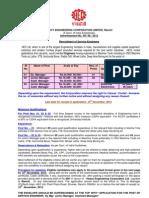 Notification HEC Ltd Service Engineer Posts