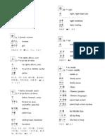 kanjis 9 a 12 - minna no nihongo
