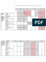 Assessment Plan - College of Business Administration (2008-2013)