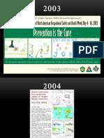 Posters Past Presentation