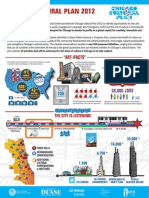 Chicago Cultural Plan - Infographic