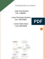 Diapositivas Ciclos de Refrigeracion