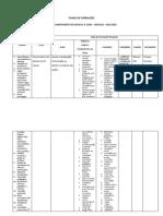_Plano_Formação PD e PND