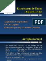 cfakepathestructurasdedatosarreglos-091204200545-phpapp01