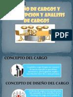 DISEÑO DE CARGOS Y DESCRIPCION Y ANALISIS DE CARGOS