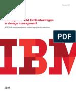 Leverage Ibm