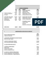 Modelo de DFC