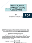 Blok Diagram