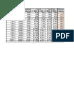12 10 15 Exemplos Para MEF (IRS)