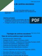 Tipología de instituciones educativas