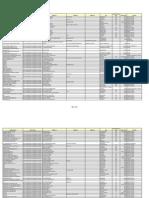 A123 Creditor Matrix