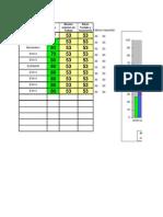 Identificacion de Peligros Disergonomicos en Oficinas