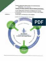 Ontario - Vision de l'établissement, énoncé de mandat proposé et principaux objectifs - La Cité Collégiale