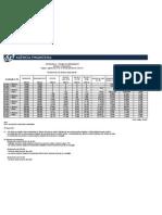 Tabela Irs 2013