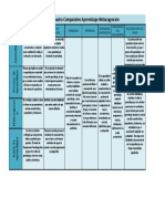 CCF_U2_A2_MASP Actividad 4. Cuadro Comparativo Aprendizaje-Metacognición