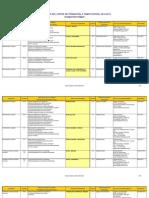 06 Emp Formation-collegial