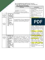 Gerencia de Proyectos y Las TIC1 (Cronograma de Actividades) Marianela Hernandez