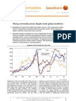 Energy & Commodities - October 16, 2012