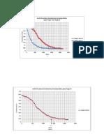 Grafik DS 2