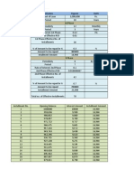 06022012 Loan and Lease Statement (Change in Periodicity and Interest Rates)