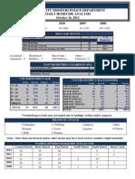 Bluesheet101612.PDF